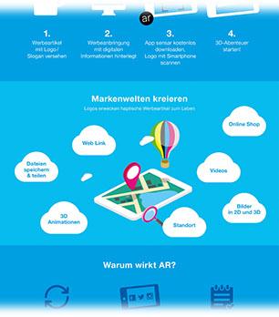 Informationsgrafik zu Funktion & Nutzen von Virtual Reality (VR) in der Werbeartikelwelt.
